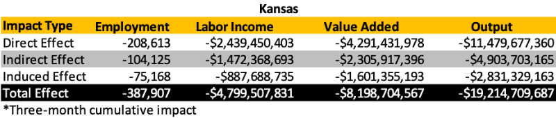 Kansas effect graphic