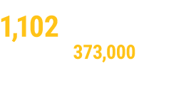 1102 students worked 373,000 hours outside the classroom