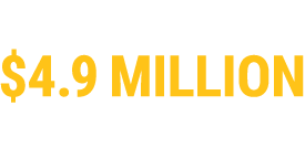 Students earned $4.9 million in wages in 2017-18
