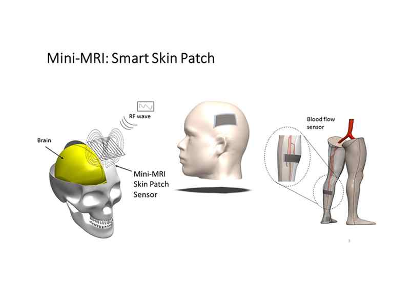 Student and faculty researchers at Wichita State are creating a smart skin biomedical sensor that could someday be used by NASA.