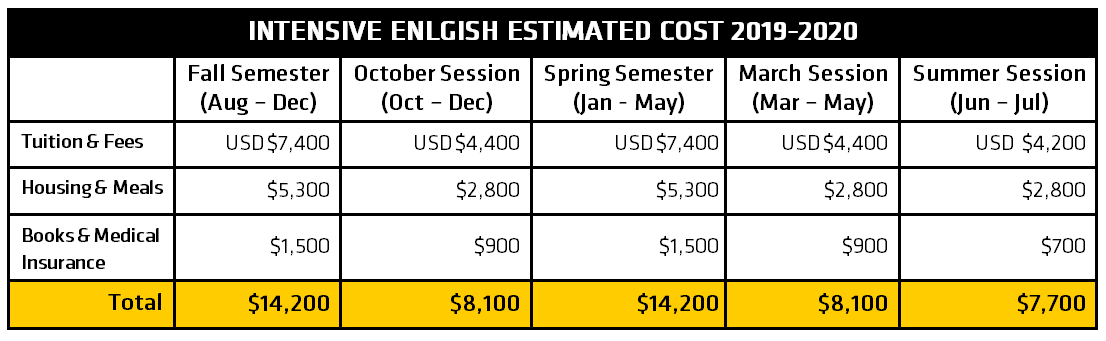 IE Estimated Cost 2019-2020