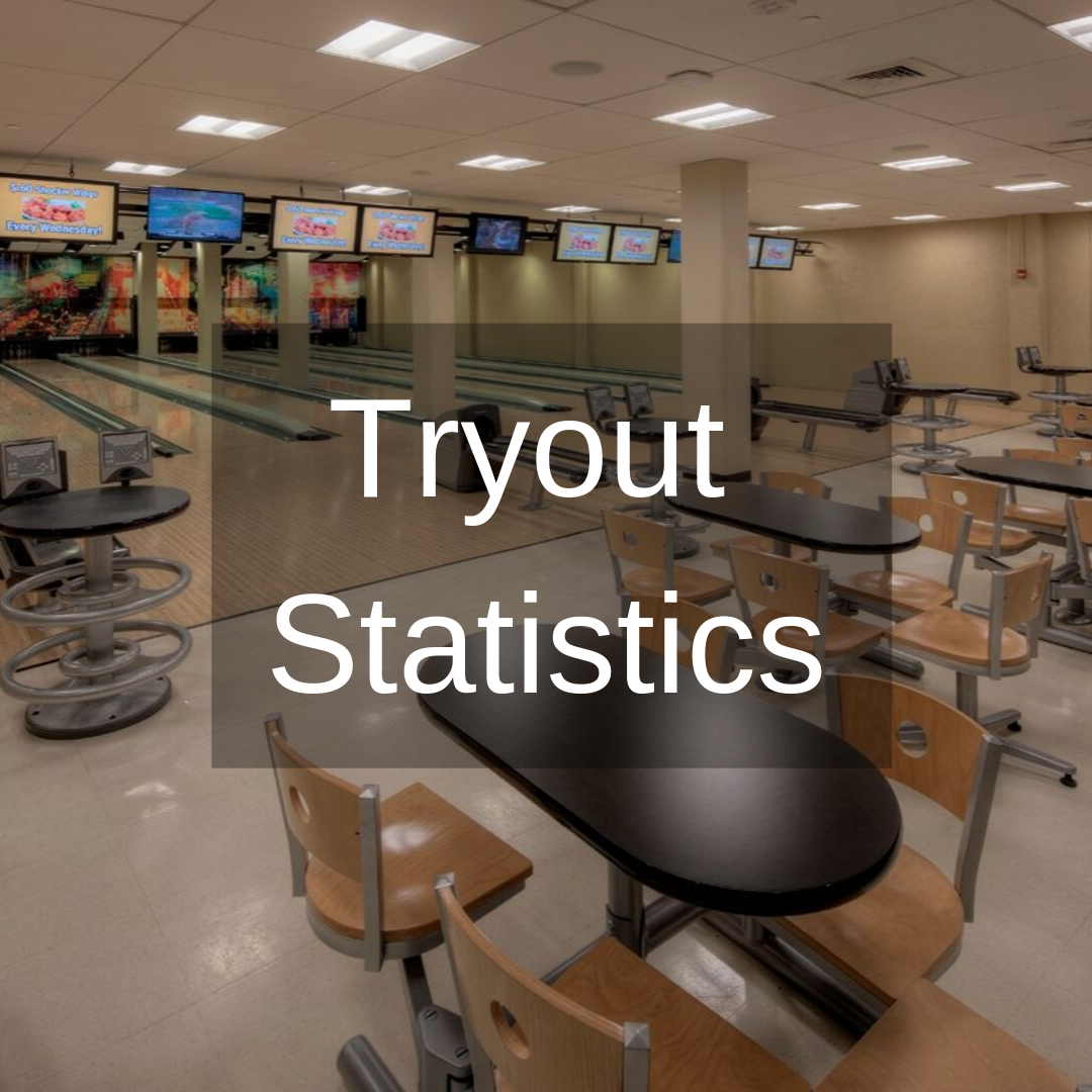Tryout Stats